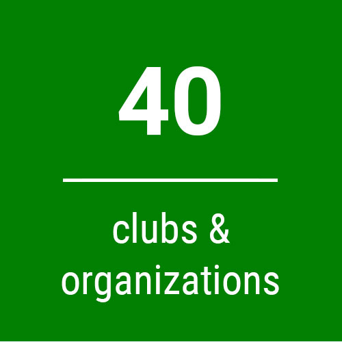 forty clubs graphic