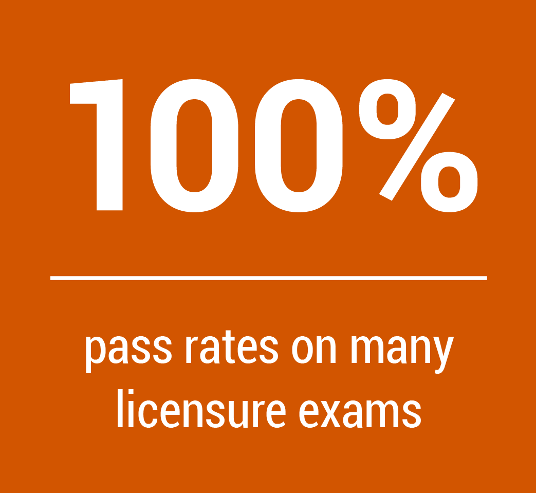 hundred percent pass rates on many lincensue exams