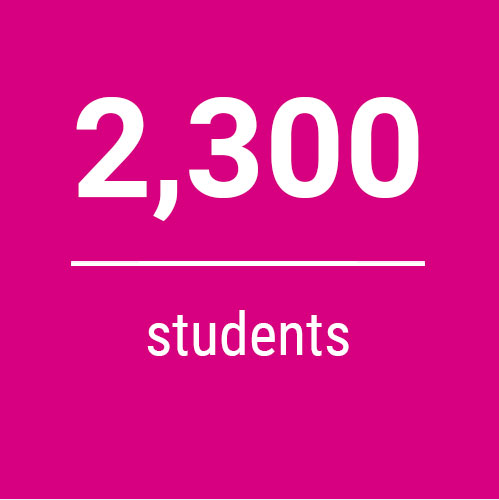 twenty three hundred students at sfu graphic